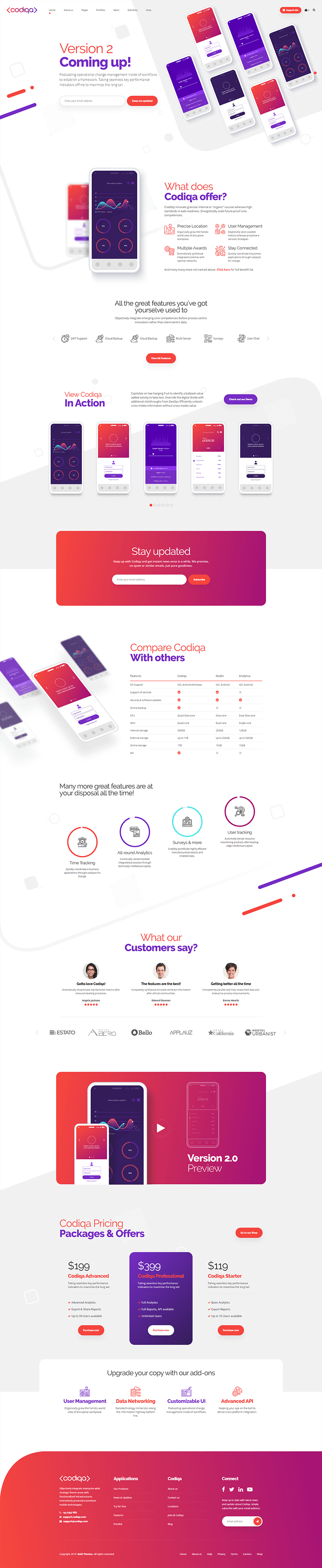 https://codiqa.bold-themes.com/wp-content/uploads/2019/10/demo-02-product.png